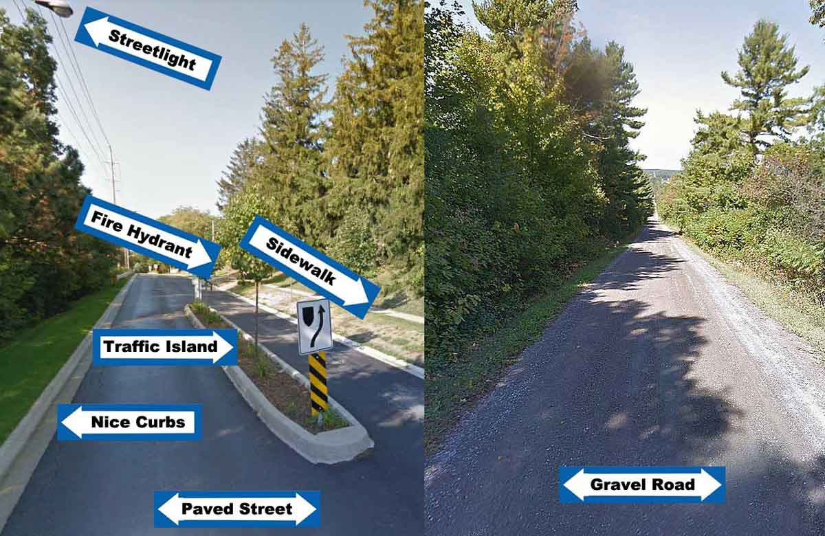 Port Hope Ontario taxation - roads comparison common or special